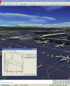 CAST Airport Simulation software covers the full airport system: passenger movements within the terminal, as well as aircraft operations and vehicle ground handling and transport.