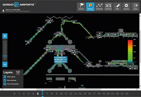 acp-IT's state-of-the-art GORDIO AIRPORTS™ system