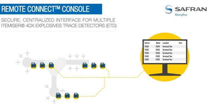 Morpho Detection launches remote management application for Itemiser 4DX ETD