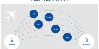 No small hub-bub: Global hub competition