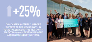 Doncaster Sheffield Airport