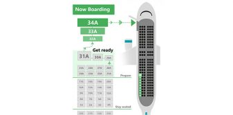 Gatwick Airport trials boarding by seat number to reduce queues