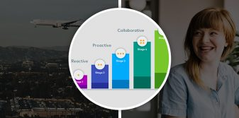 Webinar: 5 stages of Community Engagement every airport must understand