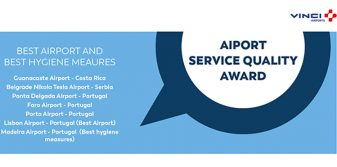 VINCI Airports rewarded for its quality of service